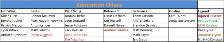 oilers-training-camp